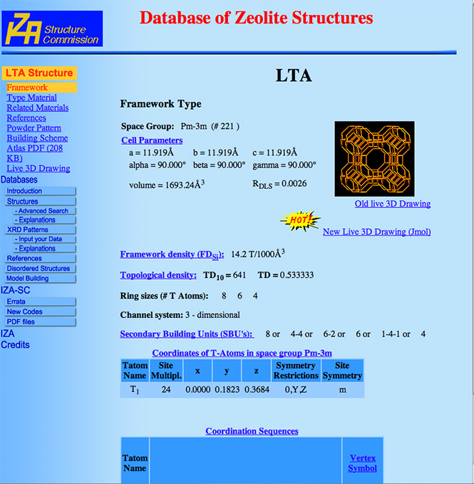 History of the Database of Zeolite Structures
